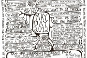 May Day flowchart by Rachel Schragis. Click for larger, legible version.