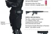 The equipment used by during the Aurora shooting, via The Denver Post.