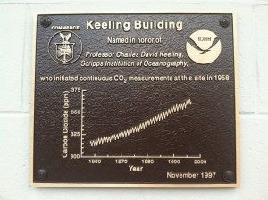 "A plaque dedicated to Charles Keeling's research into increasing CO2 concentrations in the atmosphere, as depicted by the famous ""Keeling curve."" (Waging Nonviolence/Bryan Farrell)"
