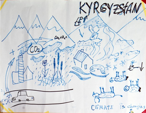 A poster showing the effects of rising CO2 in Kyrgystan. (Flickr / Jim Dougherty)
