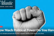 "Screen shot from The Atlantic's ""How much political power do you have?"" quiz."