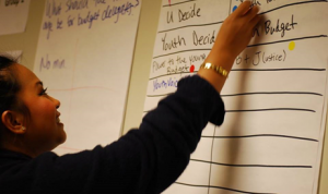 Youth collect ideas for participatory budgeting in Seattle. (Facebook/PBP)