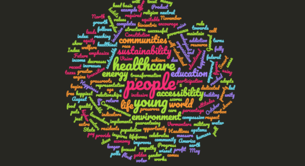 Vision for Vermont word cloud